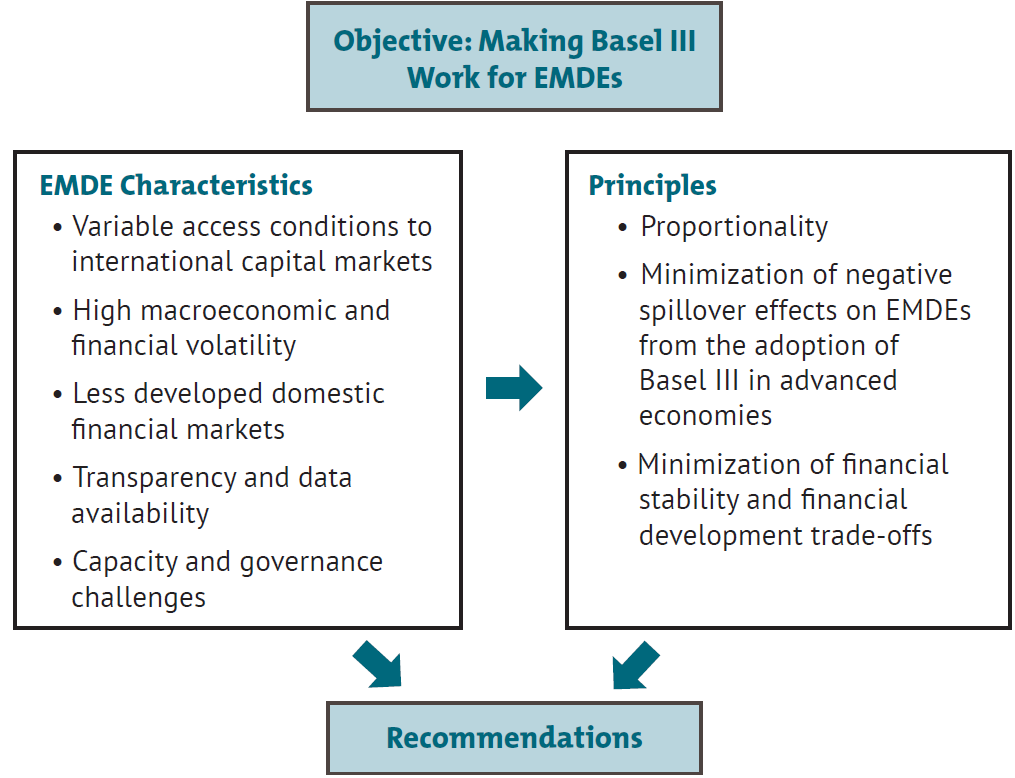 A table describing the report's conceptual framework