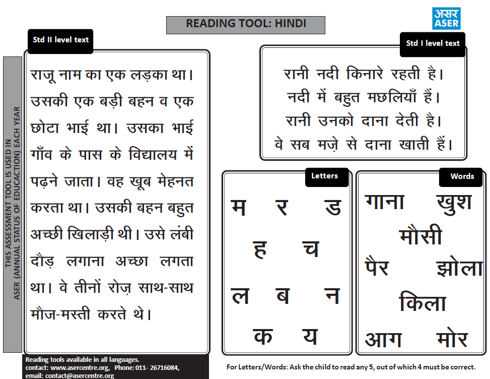 reading tool