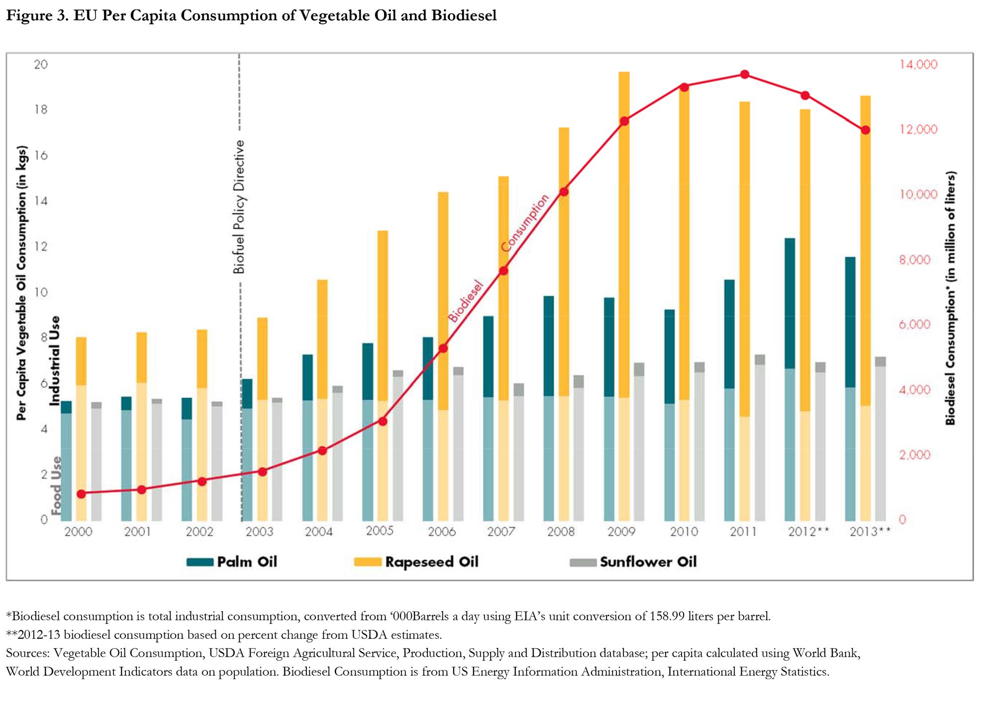 Biofuel vs fossil fuels essay help? Business plan writers ct.