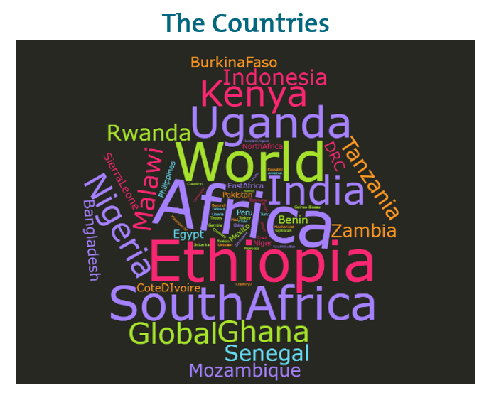 What's the Latest Economics Research on Africa? A Round-up from the