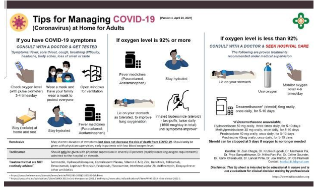 Tips for managing COVID-19 at home for adults.
