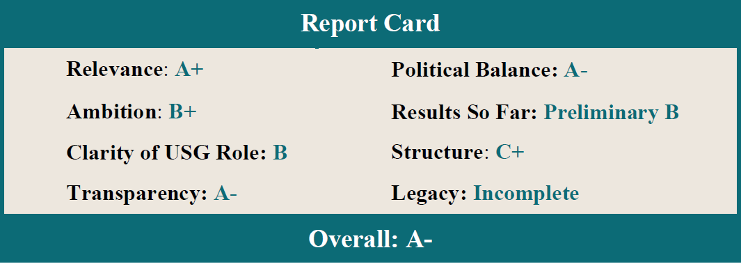 Power Africa report card. Overall grade: A-