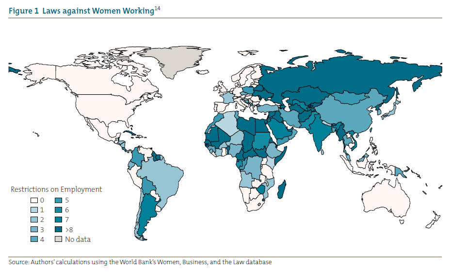 Figure 1 Laws against Women Working