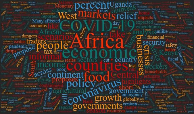 word cloud of words used in these papers