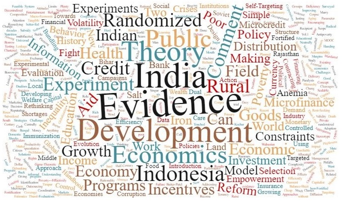 A word cloud of the most frequently used words in paper titles from Banerjee.