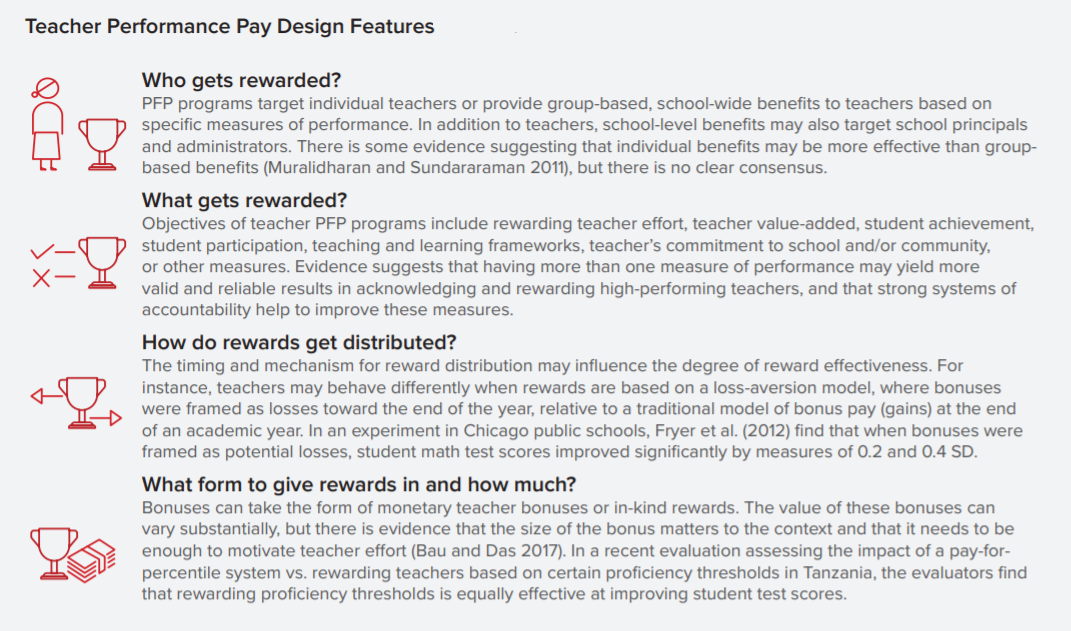 Slide laying out features of teacher PFP programs, from who and what gets rewarded to the structure of rewards.