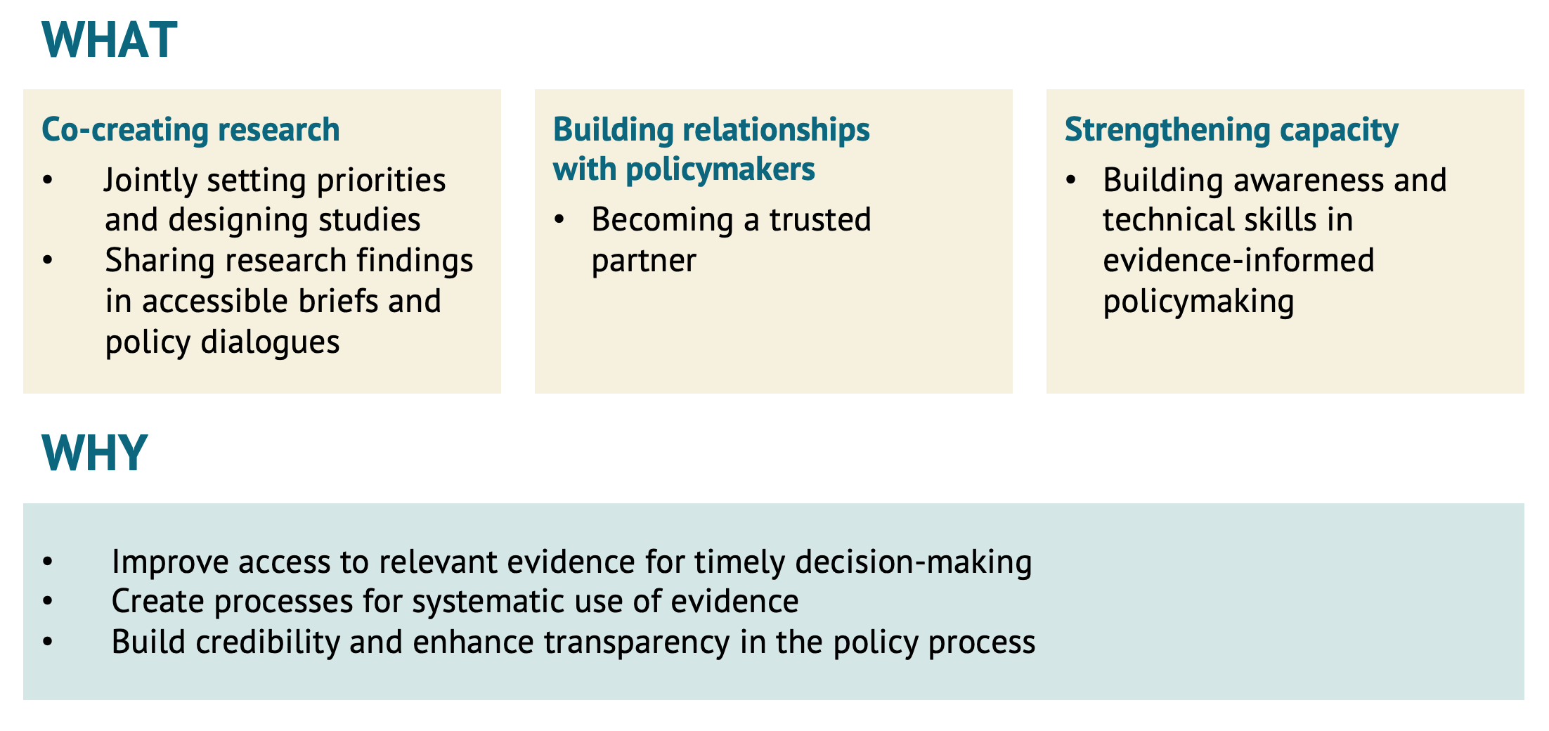 Table explaining what evidence-to-policy partnership is and why is important