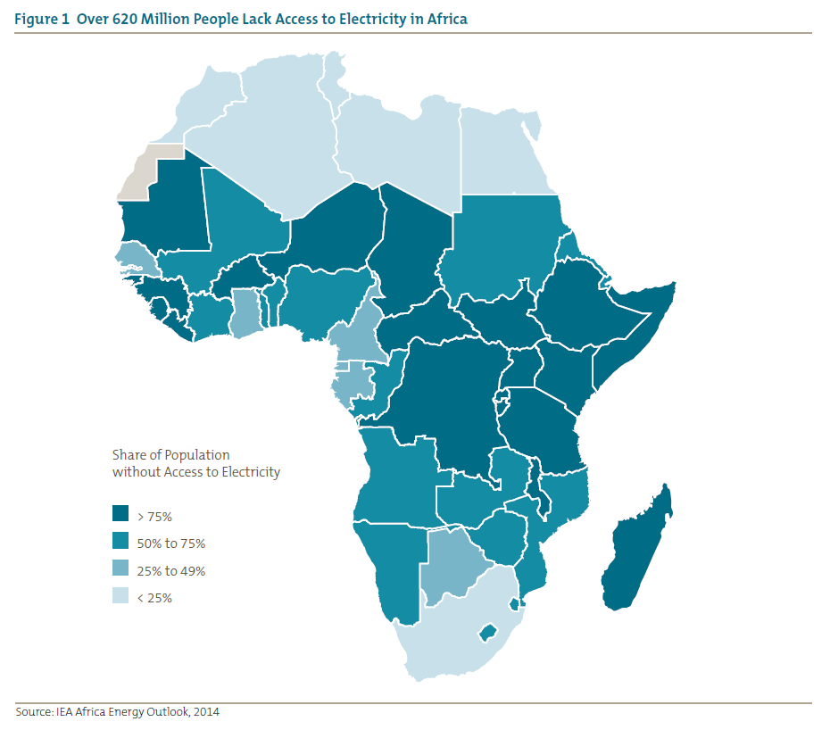 Figure 1 Over 620 Million People Lack Access to Electricity in Africa