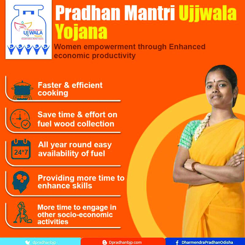 An Ujjwala poster