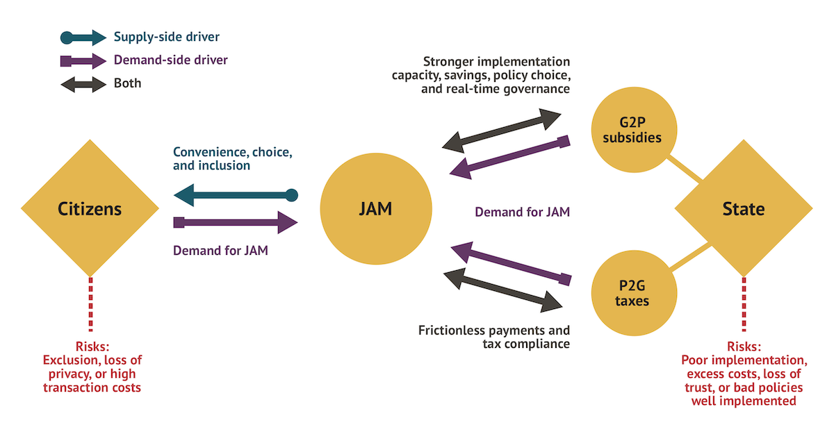 Graphic showing demand for JAM as it expands