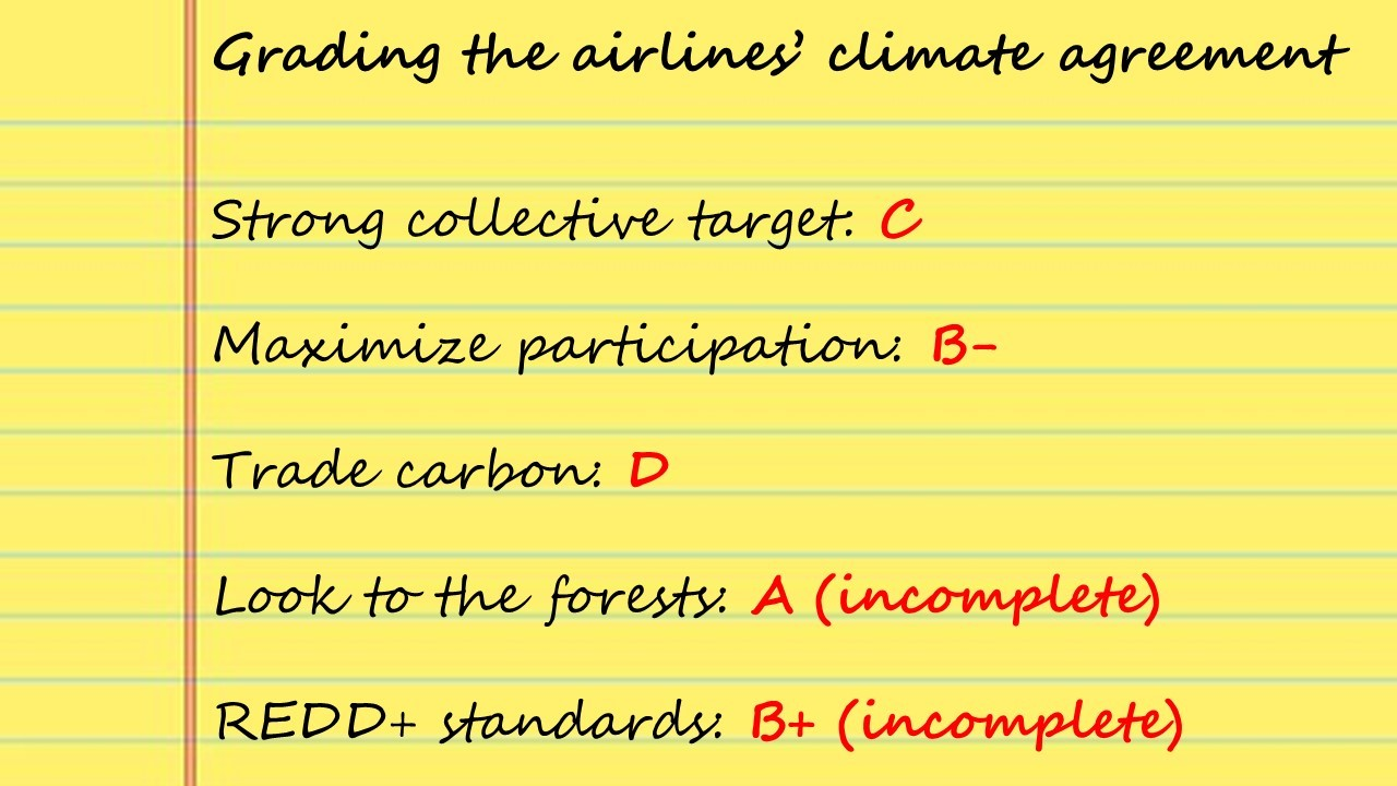 Strong collective target: C; Maximize participation: B-; Trade carbon: D; Look to the forests: A (incomplete); REDD+ standards: B+ (incomplete)