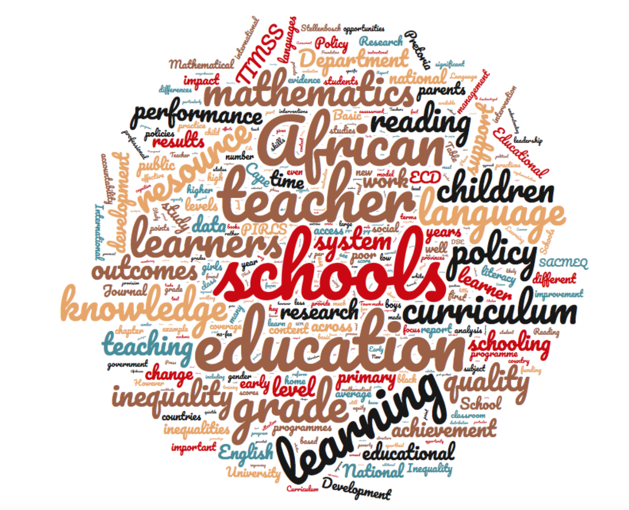 Word cloud of most commonly used words in the book