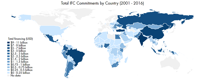 Total IFC Commitments by Country (2001-2016)