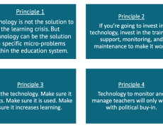 Graphic laying out four principles for the use of edtech to help teachers