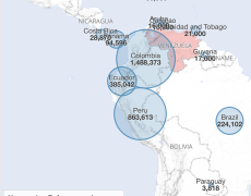 Map of countries showing how many Venezuelan migrants are in each.