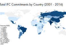 Total IFC Commitments by Country