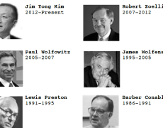 World Bank presidents