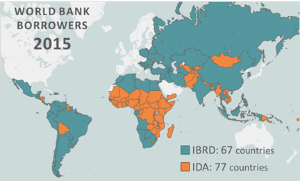 The World Bank at 75