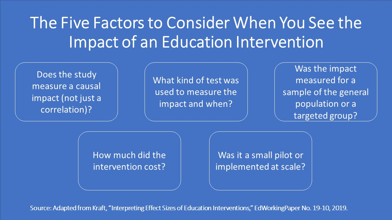 A slide showing the five factors to consider when you see the impact of an education intervention